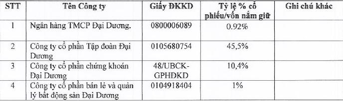 Ông Hà Văn Thắm thôi giữ chức thành viên HĐQT Vinamilk - Ảnh 2