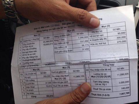 Cần thu hồi giấy phép hoạt động của Mai Linh vì nợ bảo hiểm - Ảnh 1