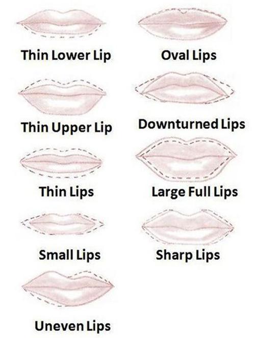 12 mẹo dùng son môi thú vị cho bạn gái - Ảnh 12