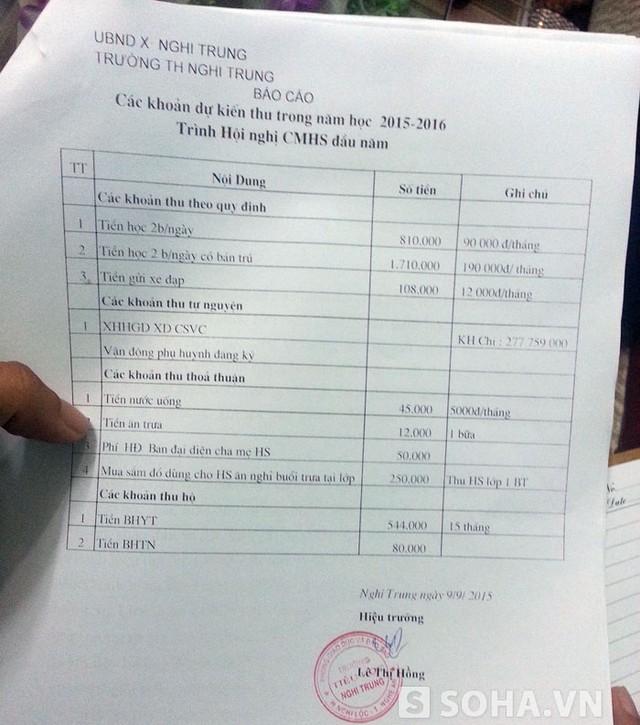 """Sự thật về danh sách khoản thu """"khủng"""" của học sinh cấp 1 - Ảnh 3"""