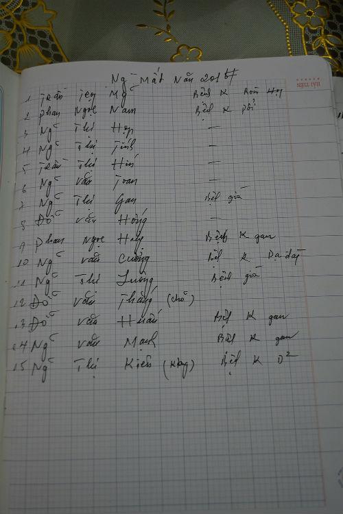 """48 giờ sống trong """"làng tử thần"""" nằm giữa thủ đô Hà Nội - Ảnh 1"""