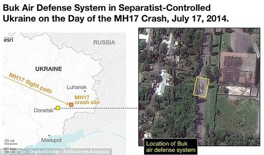 Thêm bằng chứng khẳng định MH17 bị bắn hạ bởi tên lửa Nga - Ảnh 1
