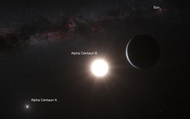 """Phát hiện """"Trái đất thứ 2"""" nằm gần Hệ Mặt trời nhất - Ảnh 3"""