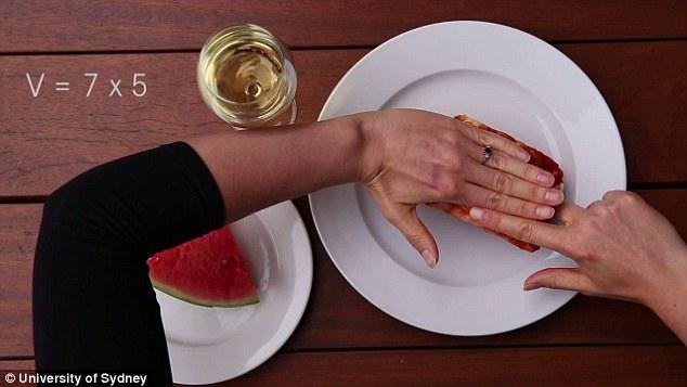 Cách hay để xác định trọng lượng chỉ nhờ ngón tay - Ảnh 1