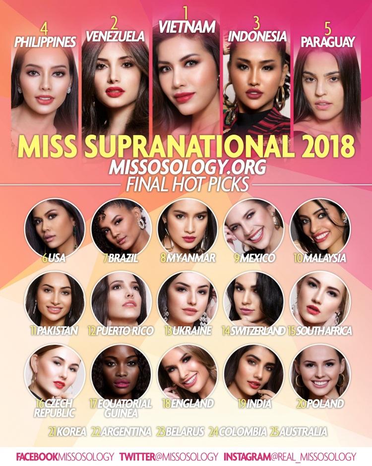 Nhận giải Missosologist's Choice nhưng Minh Tú vẫn khóc xin lỗi vì trượt top 5 Hoa hậu Siêu quốc gia - Ảnh 2