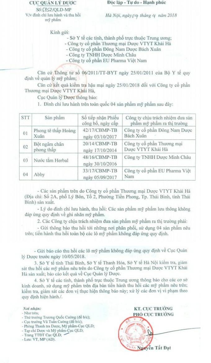 Đình chỉ lưu hành và thu hồi 4 sản phẩm sai phạm của Cty Khải Hà - Ảnh 1