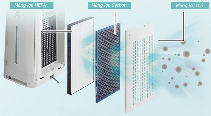 Thanh lọc không khí trong nhà bằng máy lọc, chuyên gia mách nước - Ảnh 4