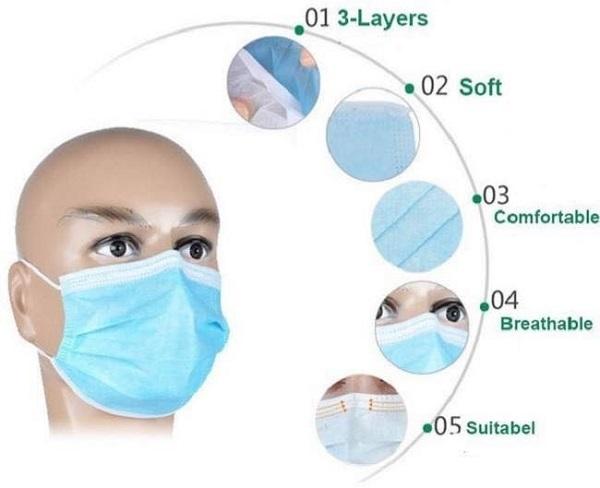 Bộ Y tế khuyến cáo cách đeo khẩu trang đúng cách để phòng tránh virus corona - Ảnh 1
