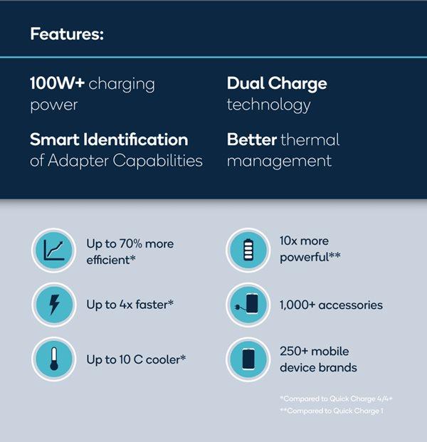 Tin tức công nghệ mới nóng nhất hôm nay 29/7: Samsung giới thiệu smartphone giá 1,7 triệu đồng - Ảnh 6