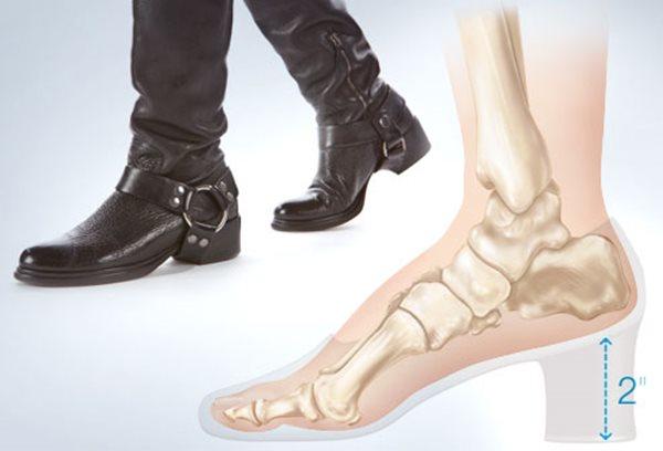 Những kiểu giày dép gây hại cho chân chị em cần loại bỏ hoặc hạn chế sử dụng - Ảnh 7