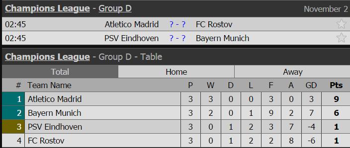 10 CLB có thể đi tiếp sau lượt trận thứ 4 Champions League - Ảnh 3
