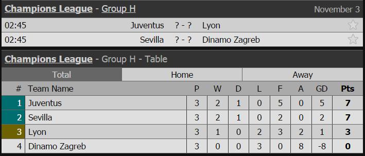 10 CLB có thể đi tiếp sau lượt trận thứ 4 Champions League - Ảnh 6