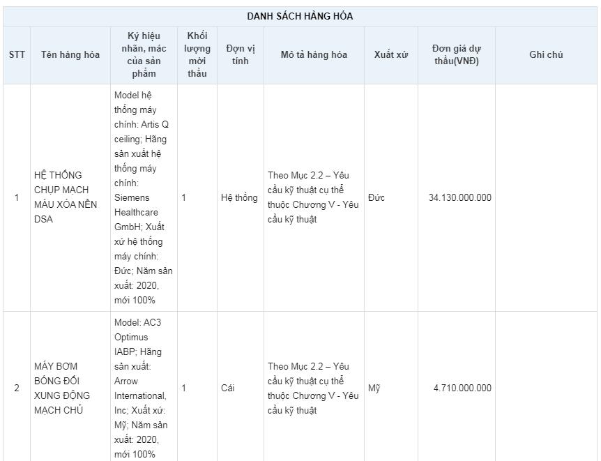 Đấu thầu tại bệnh viện Đa khoa Vĩnh Long: Hệ thống chụp mạch số hóa xóa nền DSA giá cao bất thường - Ảnh 2