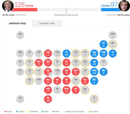 Donald Trump đắc cử Tổng thống Mỹ - Ảnh 12
