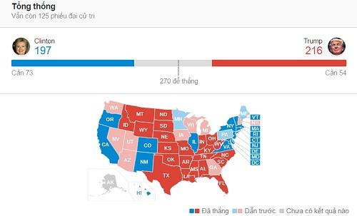 Donald Trump đắc cử Tổng thống Mỹ - Ảnh 7