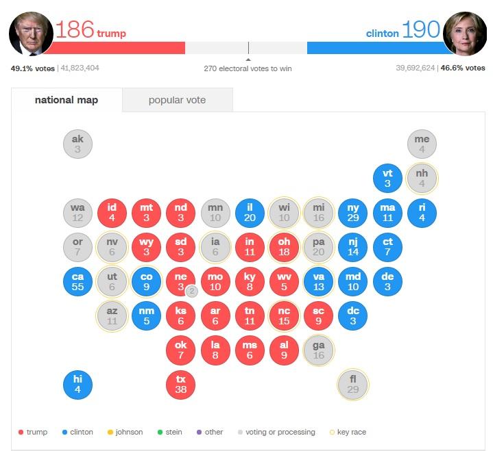 Donald Trump đắc cử Tổng thống Mỹ - Ảnh 8