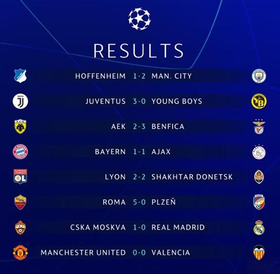 Kết quả Champions League rạng sáng ngày 3/10: Real thua sốc, M.U chia điểm trên sân nhà - Ảnh 3
