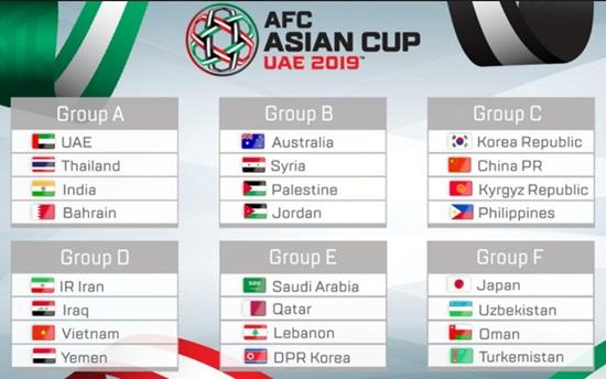 Thể thức thi đấu mới của Asian Cup 2019 có giúp đội tuyển Việt Nam hưởng lợi? - Ảnh 1