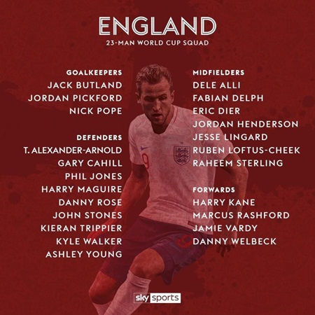 Danh sách chính thức đội tuyển Anh tham dự World Cup 2018 gây tranh cãi - Ảnh 1