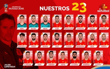 World Cup 2018: Đội hình Tây Ban Nha vắng tên Fabregas, Morata - Ảnh 1