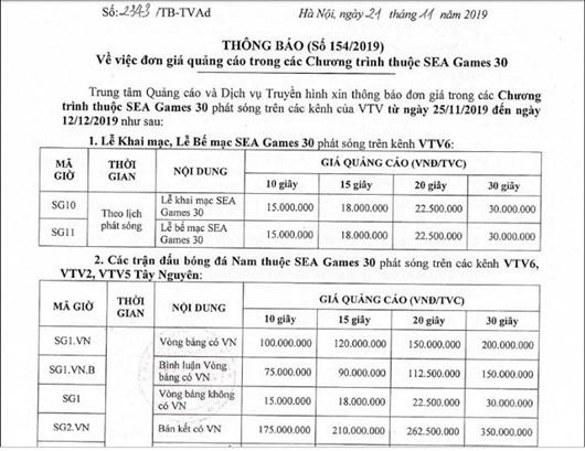 Giá quảng cáo trận U22 Việt Nam vs U22 Thái Lan: 200 triệu cho 30 giây - Ảnh 1
