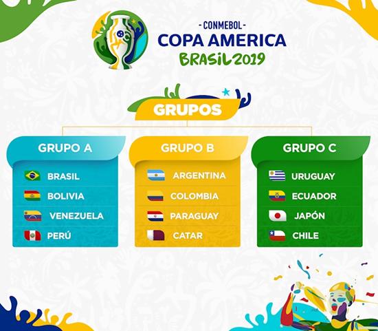 Lịch thi đấu và trực tiếp Copa America 2019 - Ảnh 1