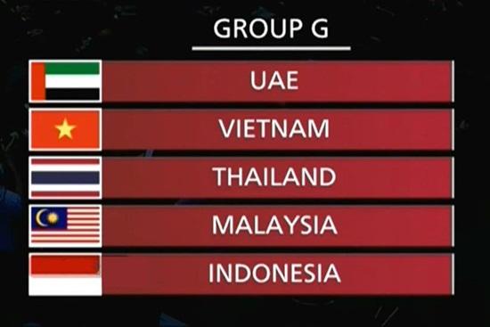 Bốc thăm vòng loại World Cup 2022: Việt Nam cùng bảng Thái Lan, Malaysia - Ảnh 1