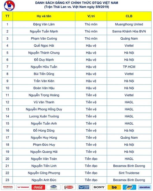 HLV Park Hang-seo lên tiếng yêu cầu phóng viên Thái Lan lịch sự - Ảnh 2