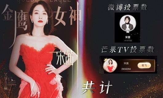 """Tin tức giải trí mới nhất ngày 17/10/2020: Tống Thiến """"bẽ mặt"""" sau khi vừa trở thành Nữ thần Kim Ưng - Ảnh 1"""