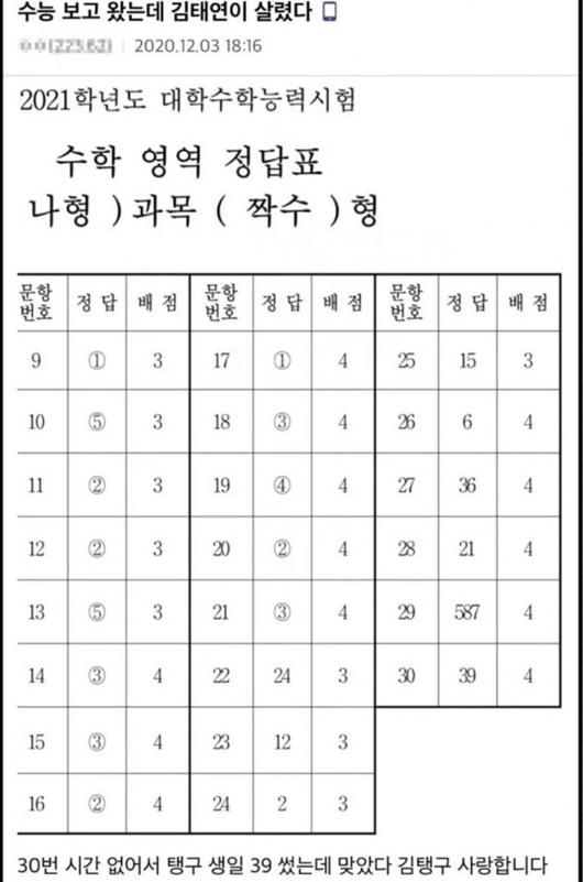 Sĩ tử Hàn Quốc trả lời đúng câu hỏi thi đại học nhờ điền sinh nhật Taeyeon (SNSD) - Ảnh 1