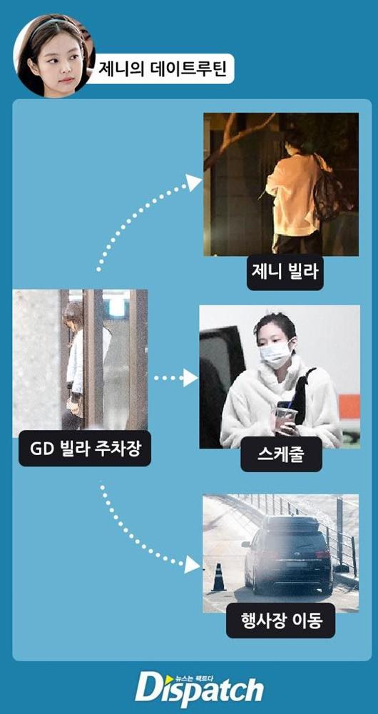 Dispatch tung tin G-Dragon và Jennie hẹn hò, nhiều người ở YG biết chuyện - Ảnh 3