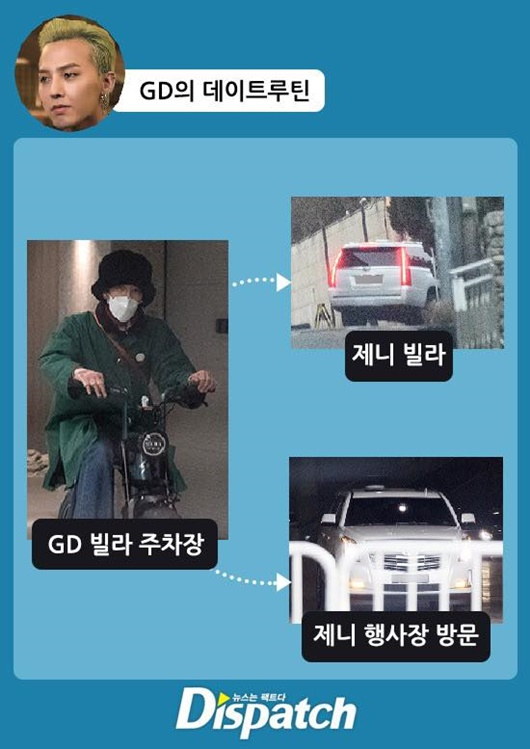 Dispatch tung tin G-Dragon và Jennie hẹn hò, nhiều người ở YG biết chuyện - Ảnh 4