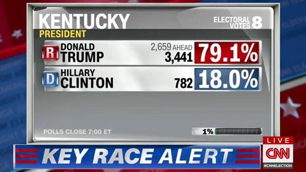 Donald Trump đắc cử Tổng thống Mỹ - Ảnh 15
