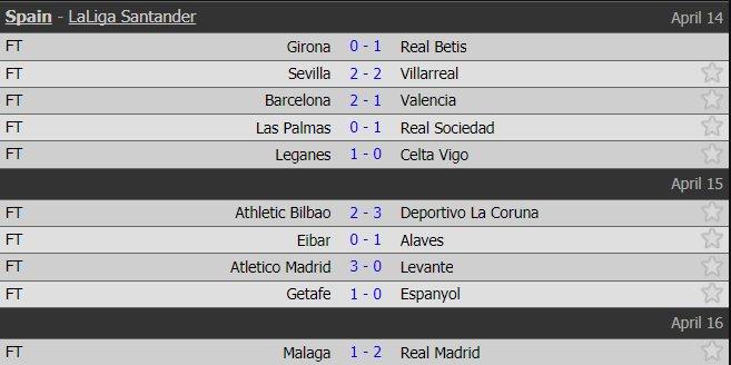 Isco chói sáng, Real Madrid bỏ túi 3 điểm - Ảnh 2