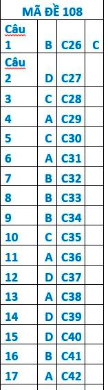 Đáp án môn Toán mã đề 106, 107, 108, 109, 110 THPT quốc gia 2019 chuẩn nhất, chính xác nhất - Ảnh 2