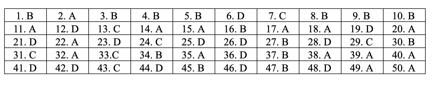 Đáp án môn Toán tất cả các mã đề THPT quốc gia 2019 chuẩn nhất, chính xác nhất (đầy đủ) - Ảnh 14