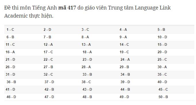 Tham khảo gợi ý đáp án môn tiếng Anh mã đề 417 THPT quốc gia 2019 - Ảnh 1