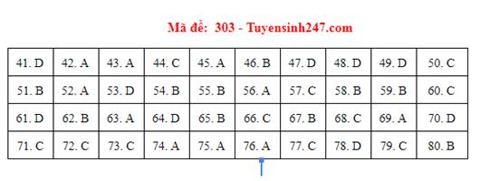 Đáp án đề thi môn Địa lý THPT quốc gia tất cả các mã đề chuẩn nhất, chính xác nhất (cập nhật) - Ảnh 3