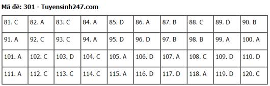 Đáp án, đề thi môn GDCD mã đề 301 tốt nghiệp THPT 2020 chuẩn nhất, chính xác nhất  - Ảnh 1