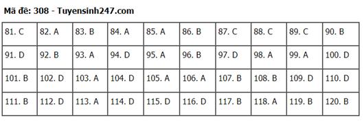 Đáp án, đề thi môn GDCD mã đề 308 tốt nghiệp THPT 2020 chuẩn nhất, chính xác nhất  - Ảnh 1