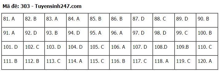 Đáp án, đề thi môn GDCD mã đề 303 tốt nghiệp THPT 2020 chuẩn nhất, chính xác nhất  - Ảnh 5