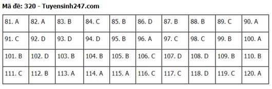 Gợi ý đáp án môn GDCD mã đề 319 - 320 - 321 tốt nghiệp THPT 2020 chuẩn nhất, chính xác nhất - Ảnh 2