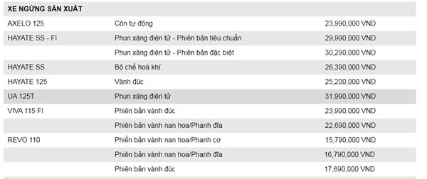 Bảng giá xe Suzuki mới nhất tháng 11 tại Việt Nam - Ảnh 3