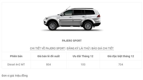 Bảng giá ô tô Mitsubishi mới nhất tháng 12 tại Việt Nam - Ảnh 1