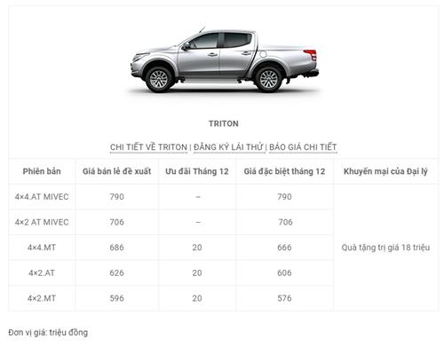 Bảng giá ô tô Mitsubishi mới nhất tháng 12 tại Việt Nam - Ảnh 2