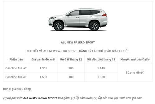 Bảng giá ô tô Mitsubishi mới nhất tháng 12 tại Việt Nam - Ảnh 3