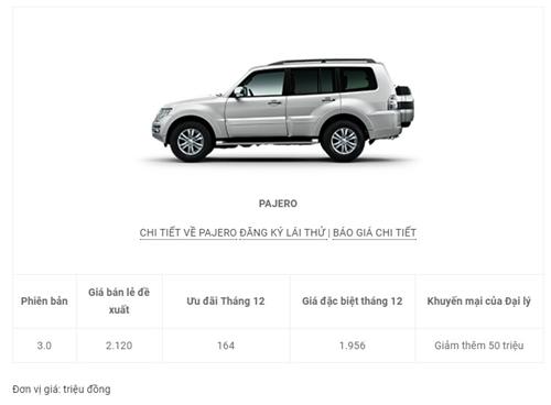 Bảng giá ô tô Mitsubishi mới nhất tháng 12 tại Việt Nam - Ảnh 4