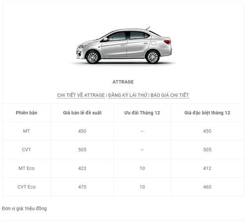 Bảng giá ô tô Mitsubishi mới nhất tháng 12 tại Việt Nam - Ảnh 6