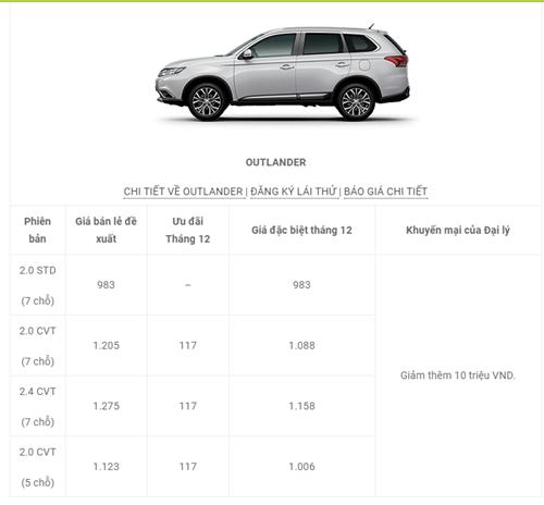Bảng giá ô tô Mitsubishi mới nhất tháng 12 tại Việt Nam - Ảnh 8
