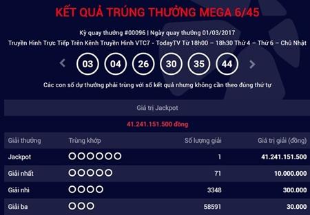Vé Vietlott trúng giải 41 tỷ đồng được bán tại Tây Nam Bộ - Ảnh 1